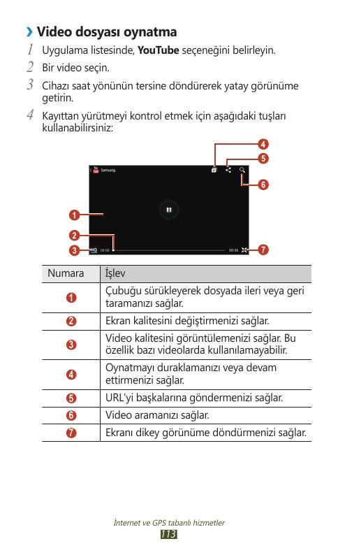 Samsun galaxys3 ayarları-www.ayarlari.gen (102)